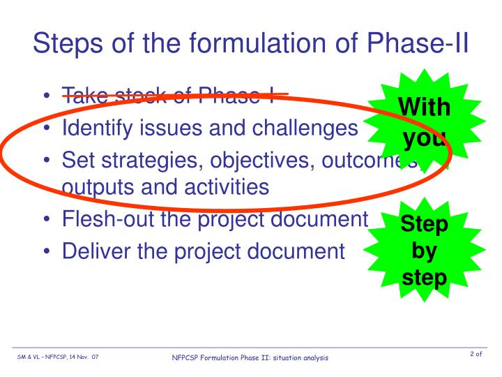 Steps of the formulation of Phase-II