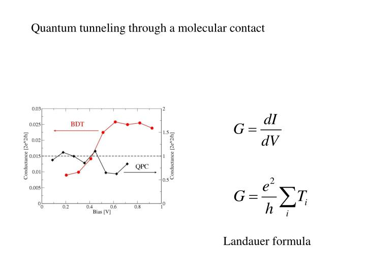 Quantum tunneling through a molecular contact