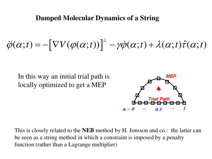 Damped Molecular Dynamics of a String
