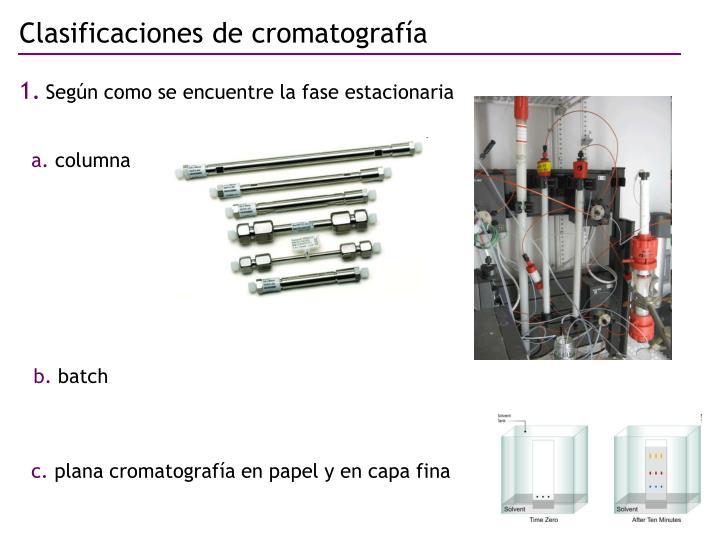 Clasificaciones de cromatografía