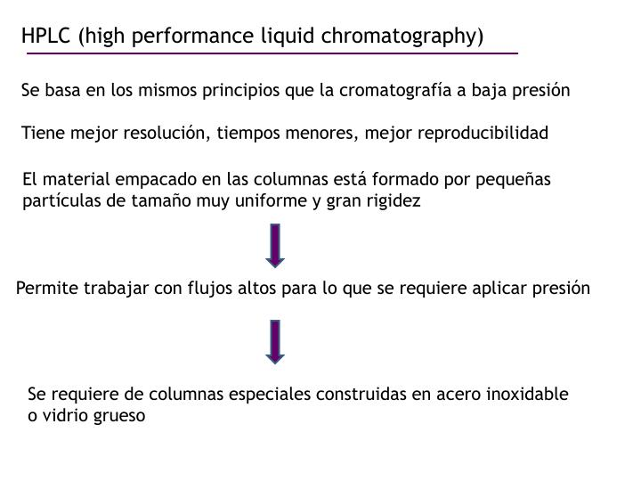 HPLC (high performance liquid chromatography)