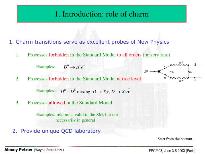 1. Introduction: role of charm
