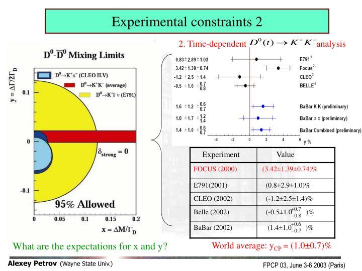 Experimental constraints 2