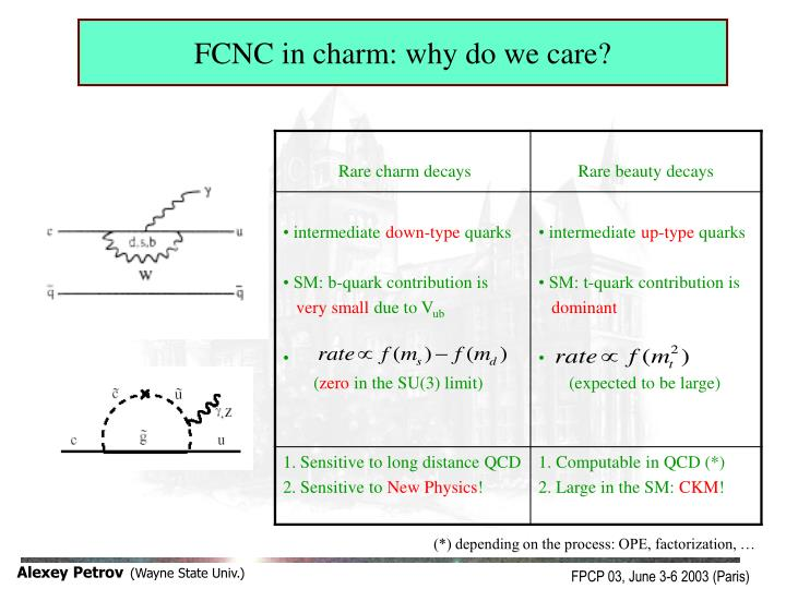 FCNC in charm: why do we care?