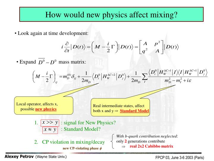 How would new physics affect mixing?