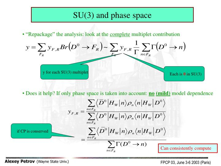 SU(3) and phase space