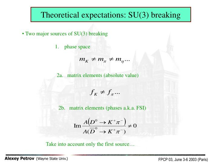 Theoretical expectations: SU(3) breaking