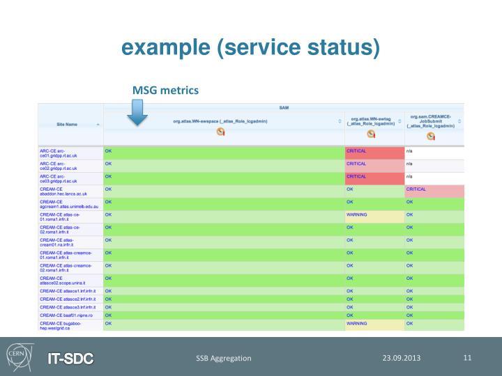 example (service status)