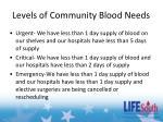 levels of community blood needs