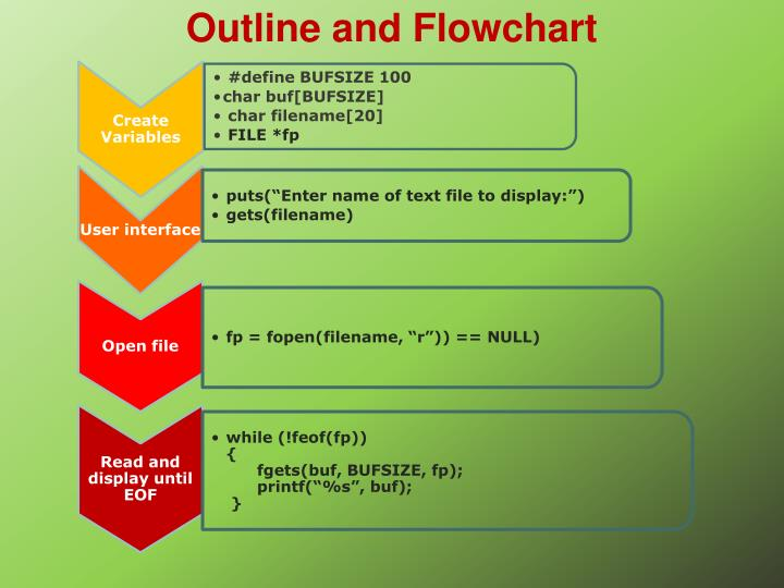 Outline and Flowchart