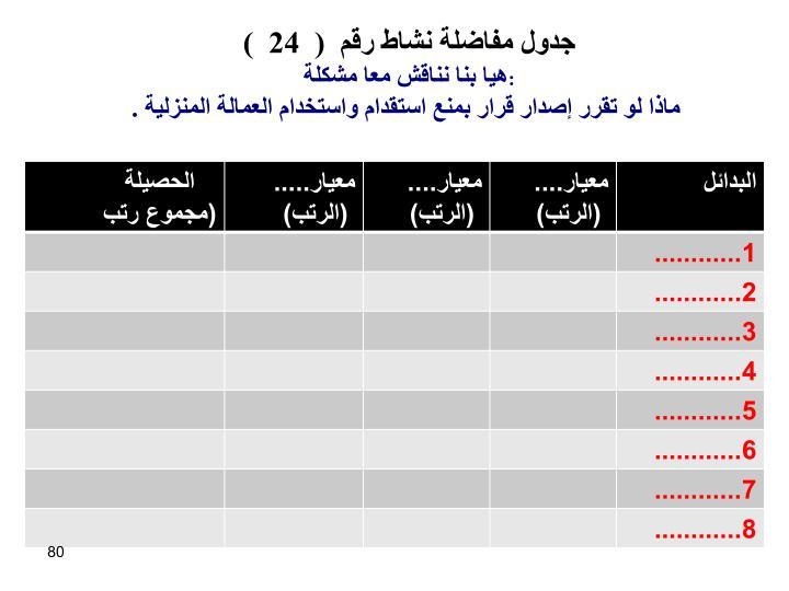جدول مفاضلة نشاط رقم  (  24  )