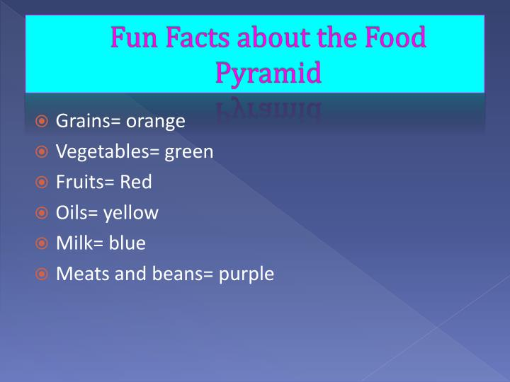 Fun Facts about the Food Pyramid