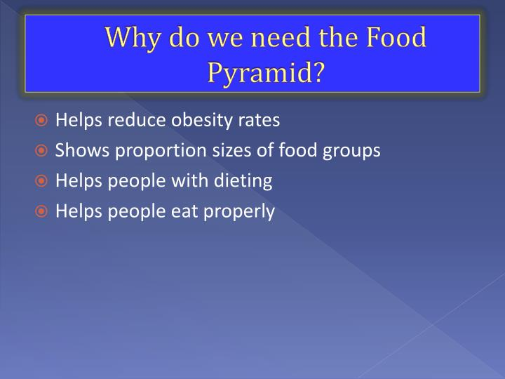 Why do we need the Food Pyramid?