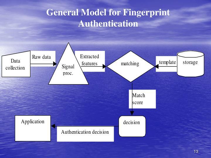 General Model for Fingerprint Authentication