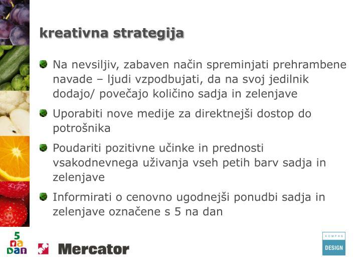 kreativna strategija