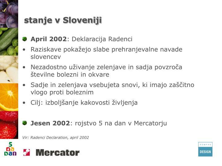 stanje v Sloveniji