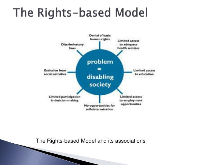 The Rights-based Model