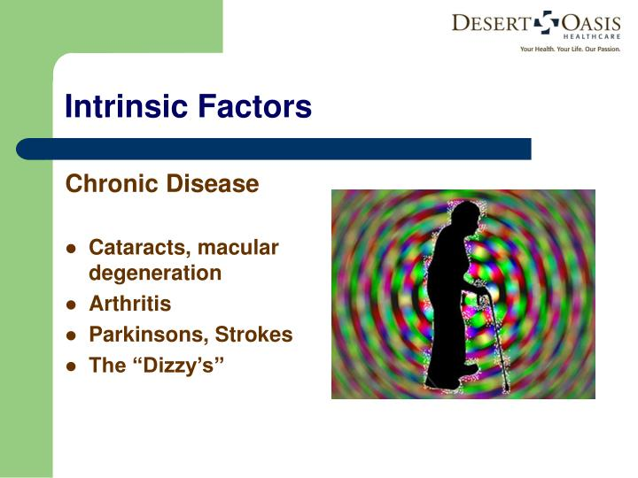 Intrinsic Factors