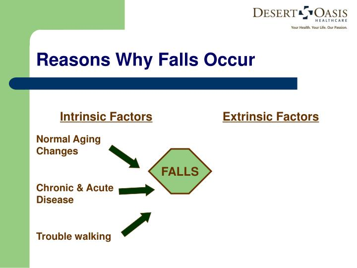 Reasons Why Falls Occur