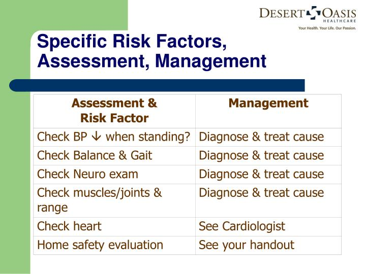 Specific Risk Factors, Assessment, Management