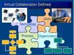 virtual collaboration defined