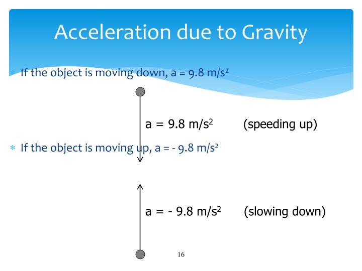 calculating for acceleration due to gravity Lesson 25: gravity on inclined planes   determine the acceleration of a 15 kg box down a 30° slope if the coefficient of friction is  force due to gravity: .