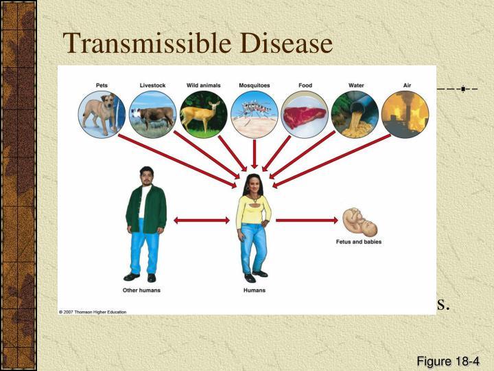 Transmissible Disease
