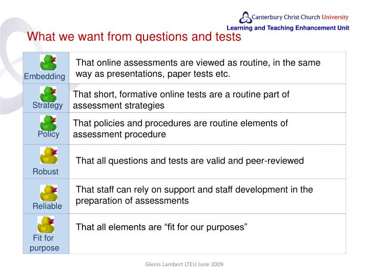 What we want from questions and tests