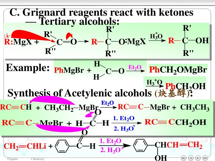 C. Grignard reagents react with ketones