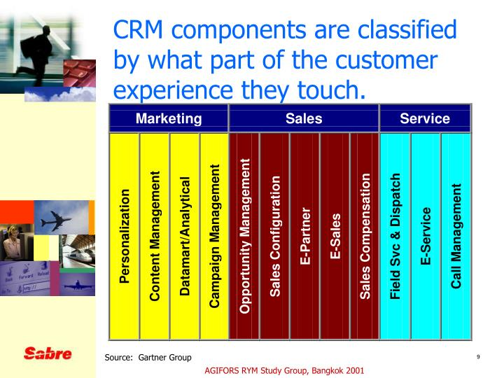 CRM components are classified by what part of the customer experience they touch.