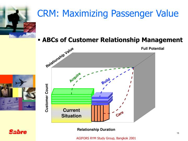 CRM: Maximizing Passenger Value