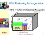 crm maximizing passenger value