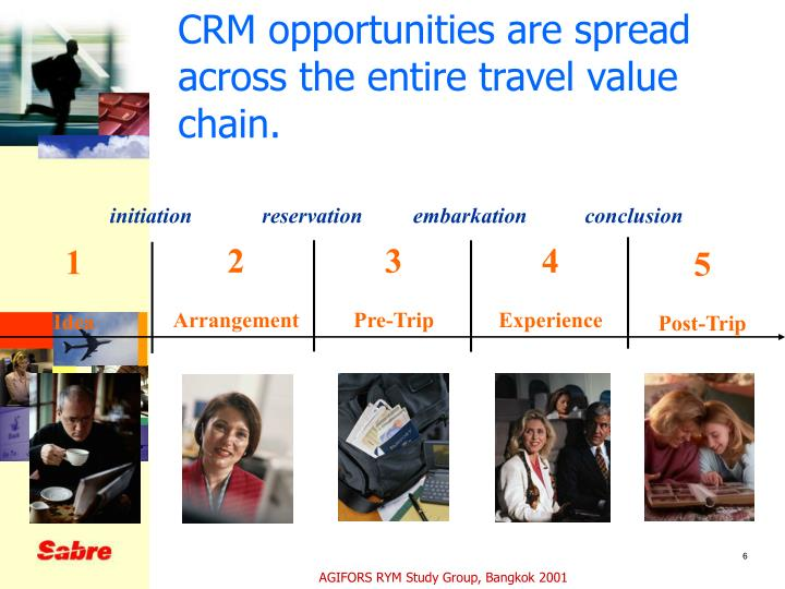 CRM opportunities are spread across the entire travel value chain.