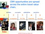 crm opportunities are spread across the entire travel value chain