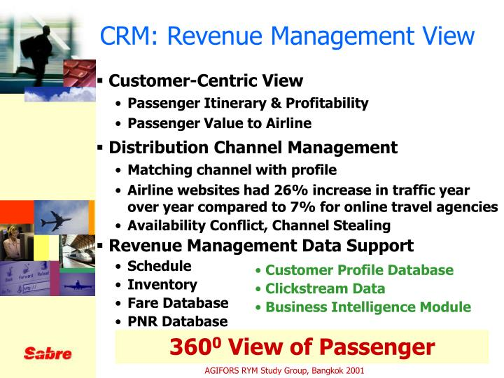 CRM: Revenue Management View