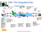 crm the integrated view