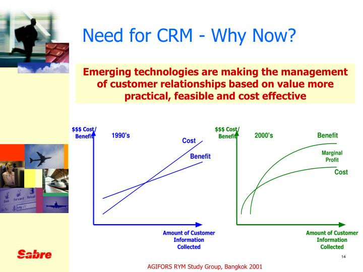 Need for CRM - Why Now?