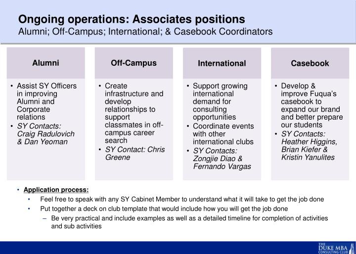 Ongoing operations: Associates positions