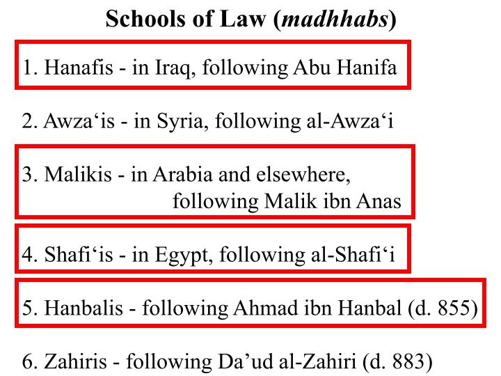 Schools of Law (