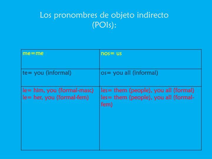 Los pronombres de objeto indirecto (