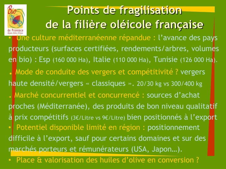 Points de fragilisation