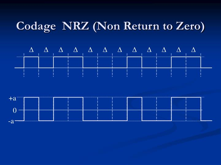 Codage  NRZ (Non Return to Zero)