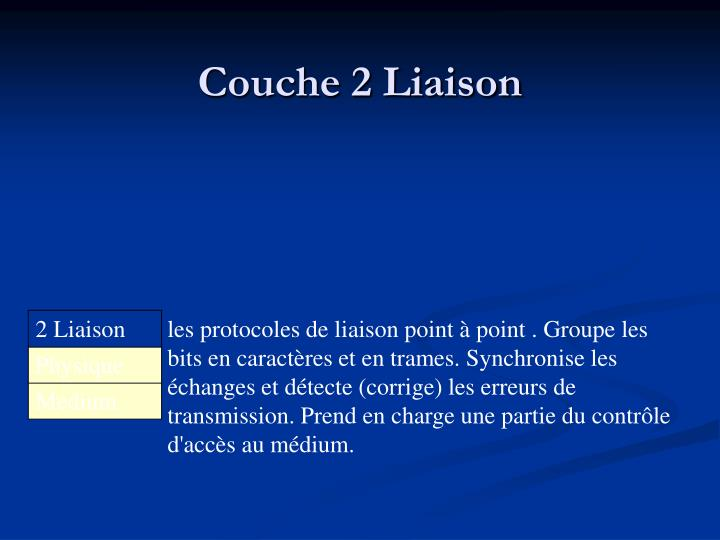 Couche 2 Liaison