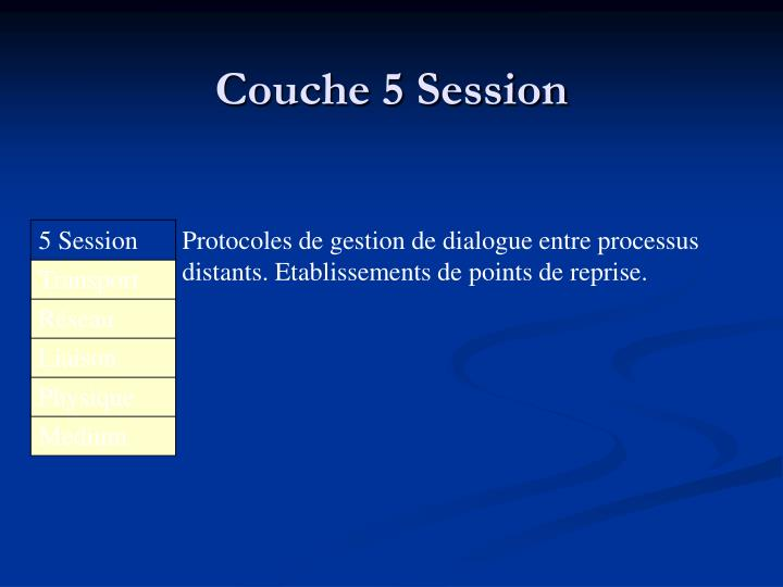 Couche 5 Session