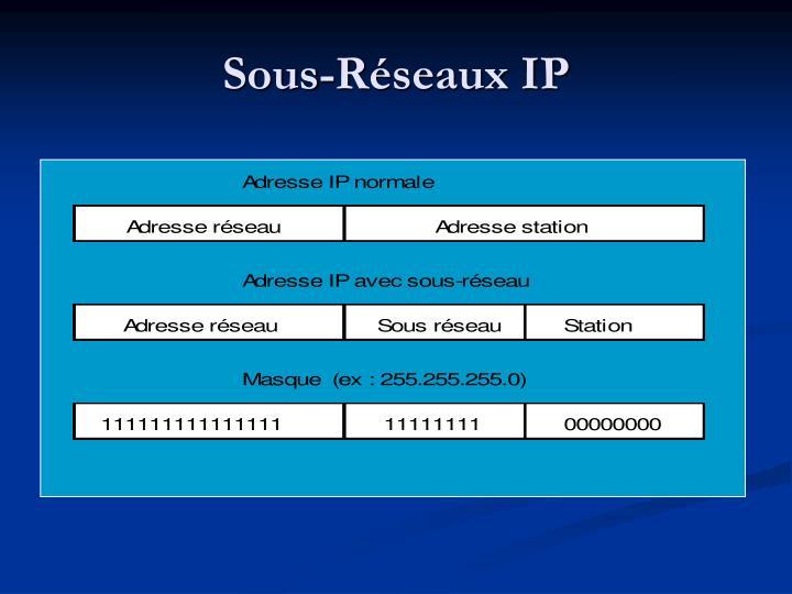 Sous-Réseaux IP
