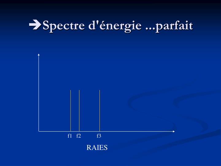 Spectre d'énergie ...parfait