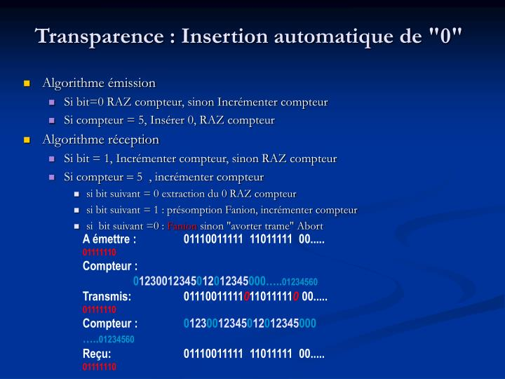 "Transparence : Insertion automatique de ""0"""