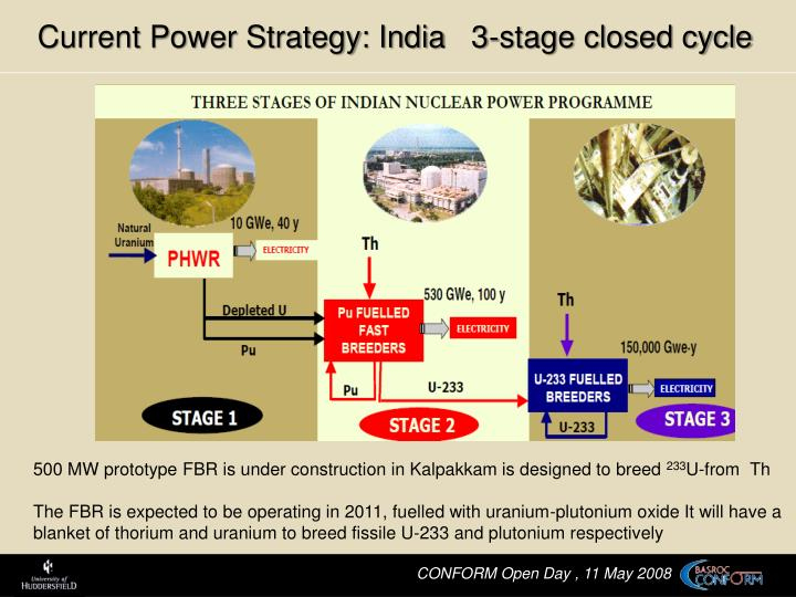 Current Power Strategy: India   3-stage closed cycle