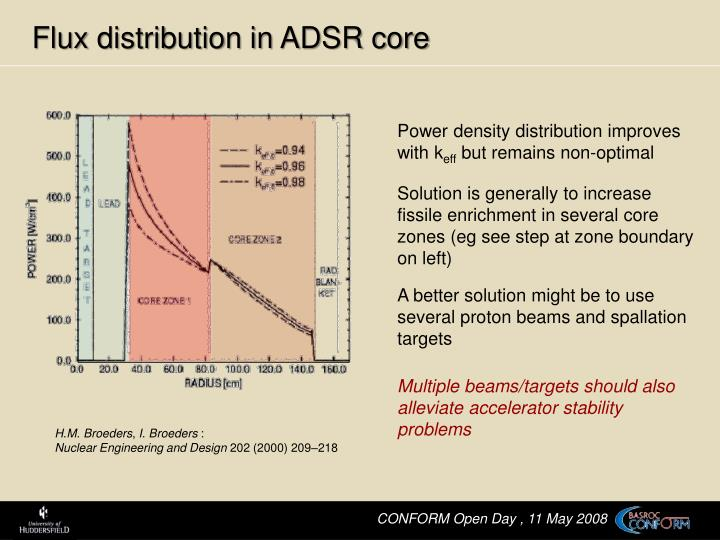 Flux distribution in ADSR core