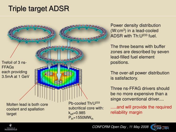 Triple target ADSR